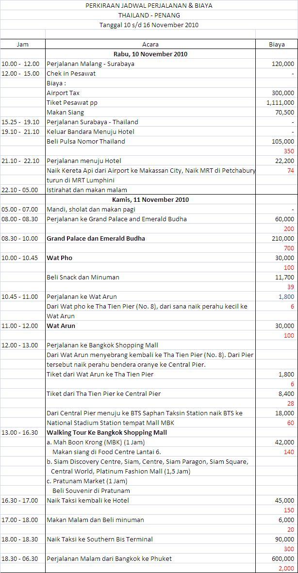 contoh itinerary essay