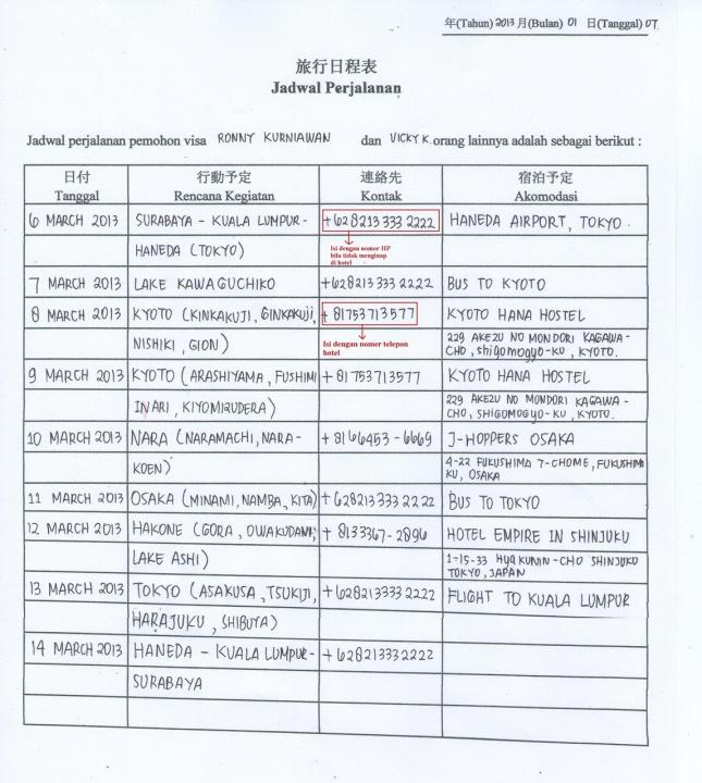 Contoh Pengisian Jadwal Perjalanan (Itinerary)