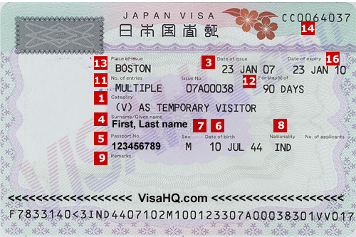 Contoh Visa Jepang (Foto Pemegang Visa Berada di Bundaran Kiri)