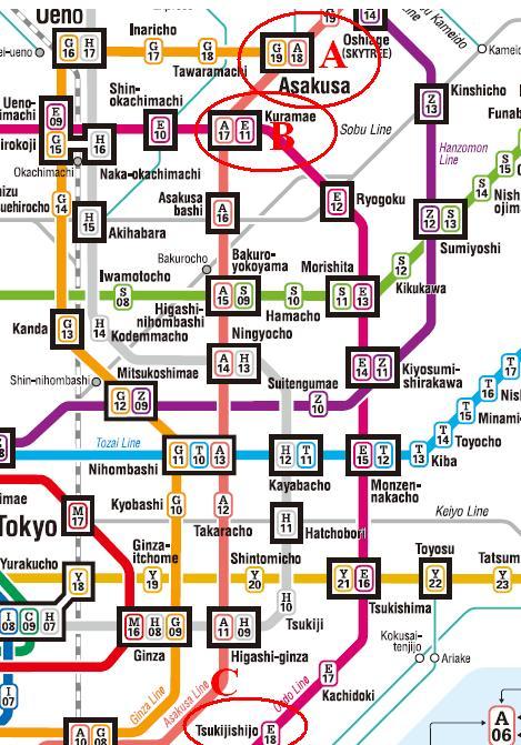(A). Asakusa (B). Kuramae (C). Tsukijishiso