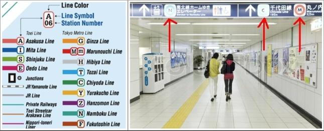 Simbol Jalur Metro dan Subway (Kiri) dan Simbol Tersebut Pada Papan Petunjuk Jalan (Kanan)
