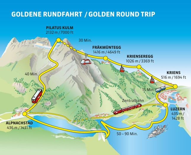 Peta Golden Round Trip menuju gunung Pilatus